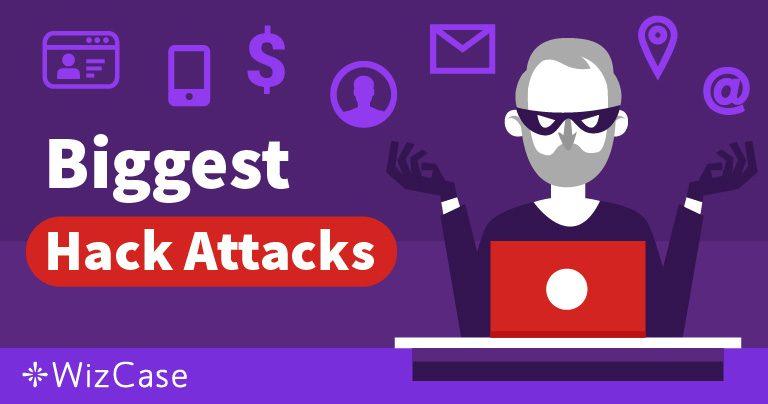 De top 15 største hackerangreb