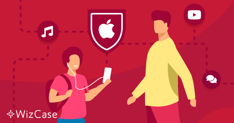 De bedste forælderkontrolapps til iPhone & iPad – 2021